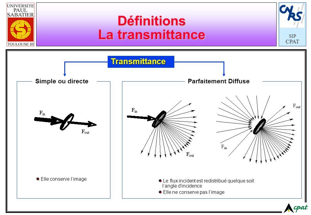 SIPCPAT Définitions La transmittance Transmittance Simple ou directe Elle conserve limage Le flux incident est redistribué quelque soit langle d'incid