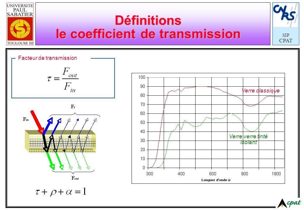 SIPCPAT Définitions le coefficient de transmission Verre classique Verre verre tinté isolant Facteur de transmission