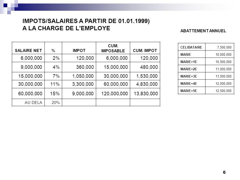6 IMPOTS/SALAIRES A PARTIR DE 01.01.1999) A LA CHARGE DE L'EMPLOYE SALAIRE NET%IMPOT CUM. IMPOSABLECUM. IMPOT 6,000,0002%120,0006,000,000120,000 9,000
