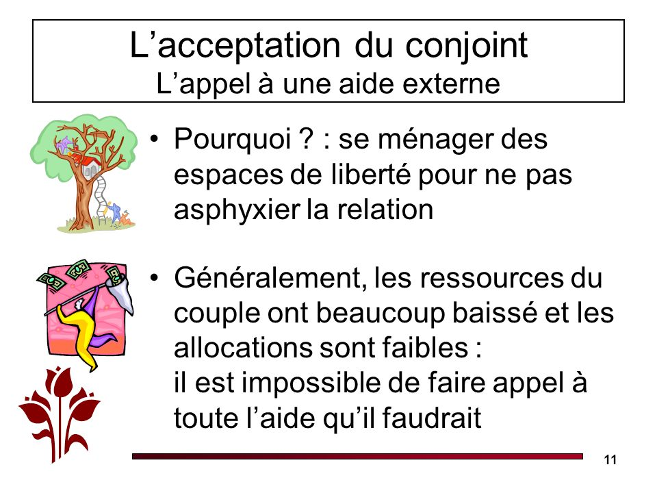 11 Lacceptation du conjoint Lappel à une aide externe Pourquoi ? : se ménager des espaces de liberté pour ne pas asphyxier la relation Généralement, l