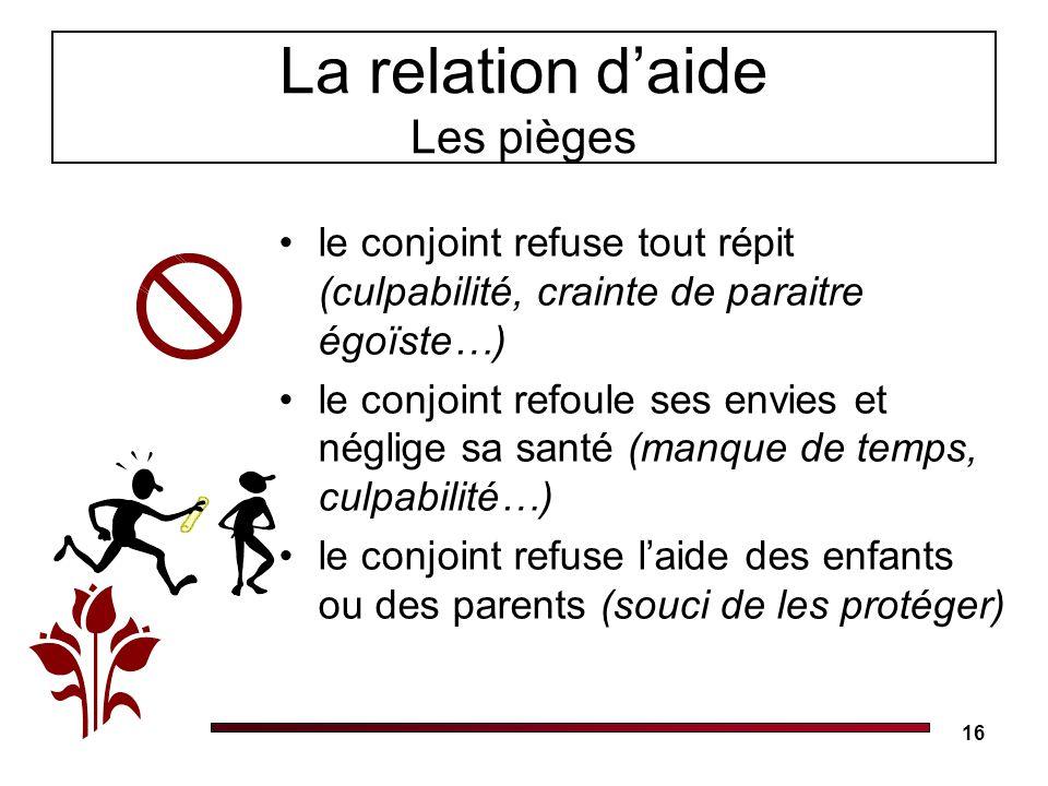 16 La relation daide Les pièges le conjoint refuse tout répit (culpabilité, crainte de paraitre égoïste…) le conjoint refoule ses envies et néglige sa
