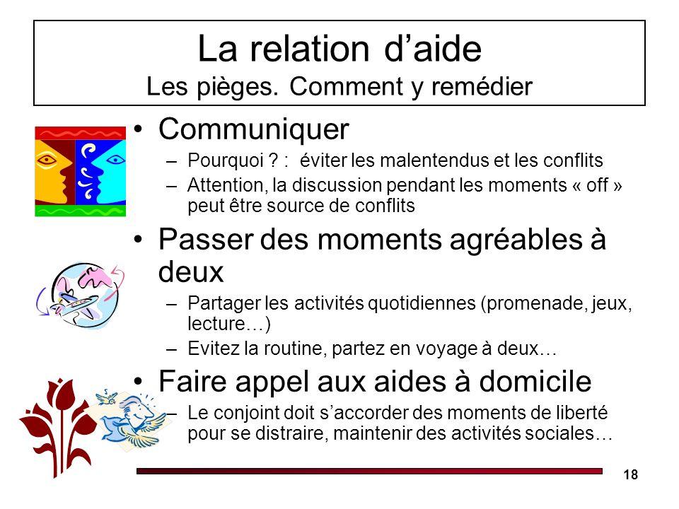 18 La relation daide Les pièges.Comment y remédier Communiquer –Pourquoi .