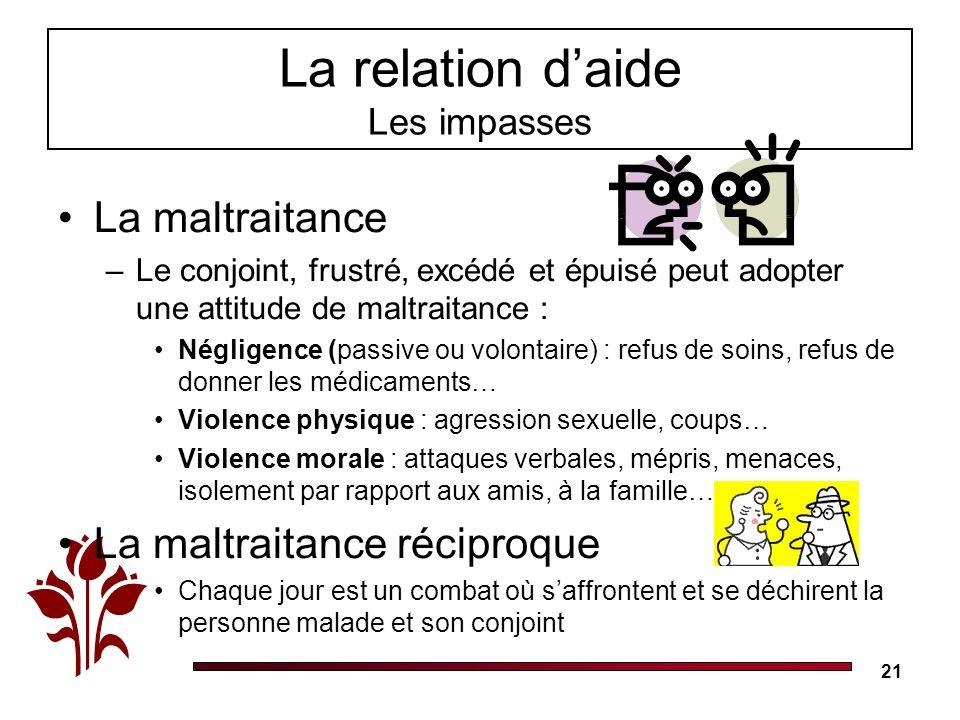 21 La relation daide Les impasses La maltraitance –Le conjoint, frustré, excédé et épuisé peut adopter une attitude de maltraitance : Négligence (pass