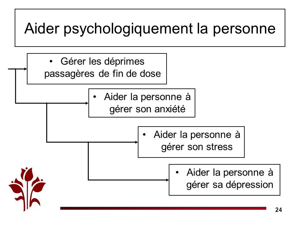 24 Aider psychologiquement la personne Gérer les déprimes passagères de fin de dose Aider la personne à gérer son anxiété Aider la personne à gérer so