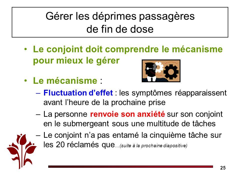 25 Gérer les déprimes passagères de fin de dose Le conjoint doit comprendre le mécanisme pour mieux le gérer Le mécanisme : –Fluctuation deffet : les
