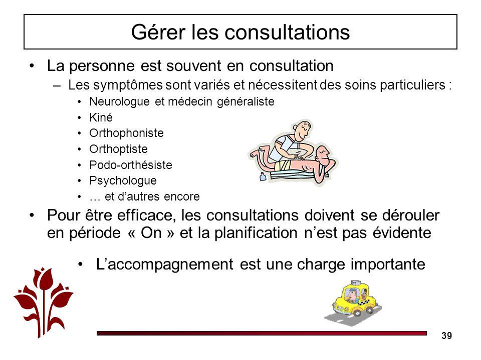 39 La personne est souvent en consultation –Les symptômes sont variés et nécessitent des soins particuliers : Neurologue et médecin généraliste Kiné O