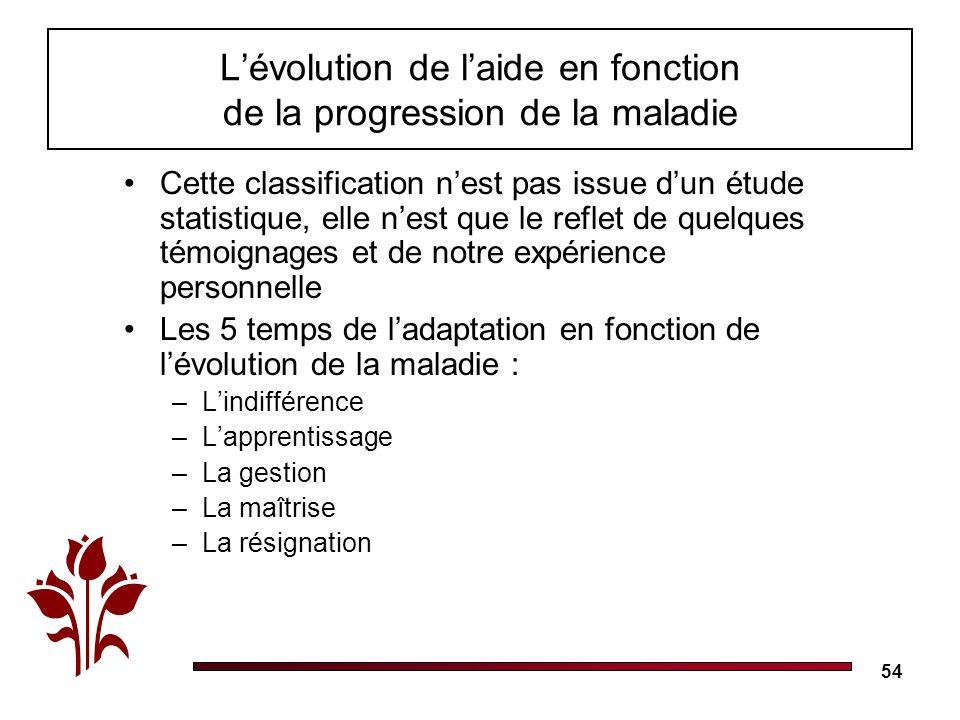 54 Lévolution de laide en fonction de la progression de la maladie Cette classification nest pas issue dun étude statistique, elle nest que le reflet