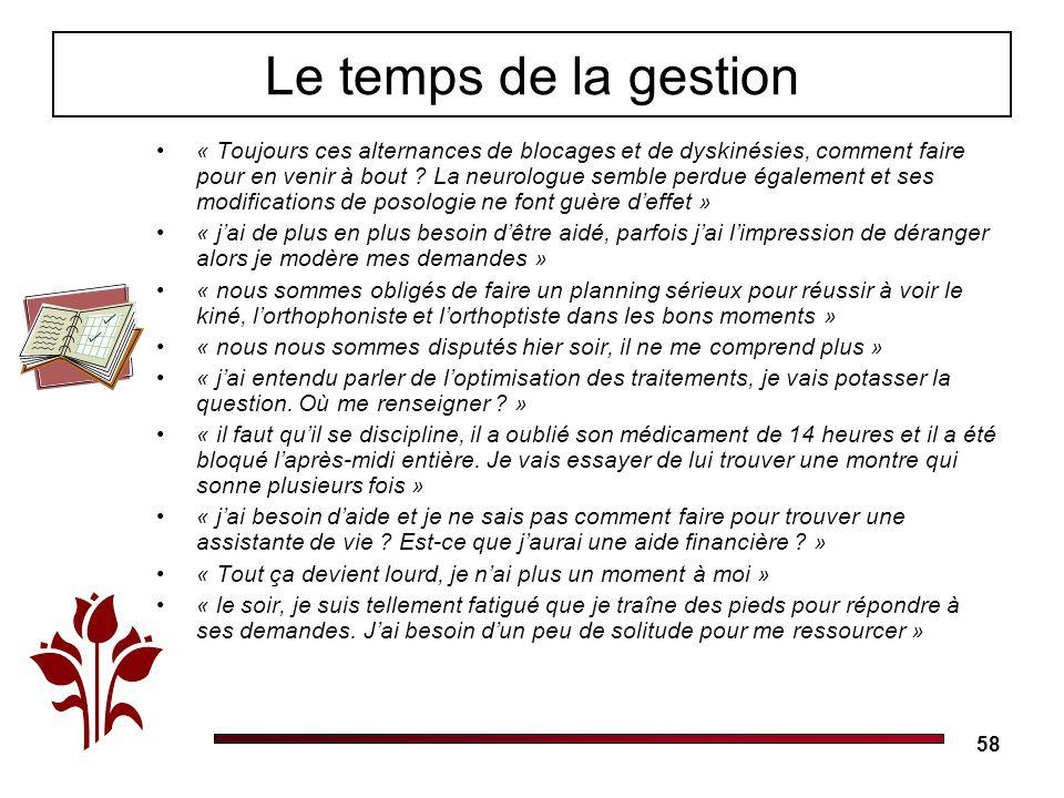 58 Le temps de la gestion « Toujours ces alternances de blocages et de dyskinésies, comment faire pour en venir à bout .