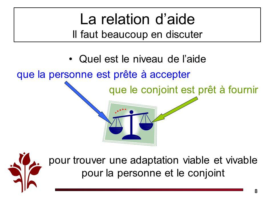 8 La relation daide Il faut beaucoup en discuter Quel est le niveau de laide que la personne est prête à accepter que le conjoint est prêt à fournir pour trouver une adaptation viable et vivable pour la personne et le conjoint