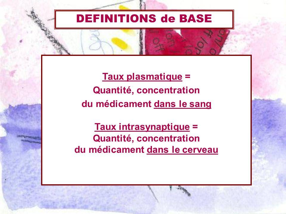 Taux plasmatique = Quantité, concentration du médicament dans le sang Taux intrasynaptique = Quantité, concentration du médicament dans le cerveau DEF