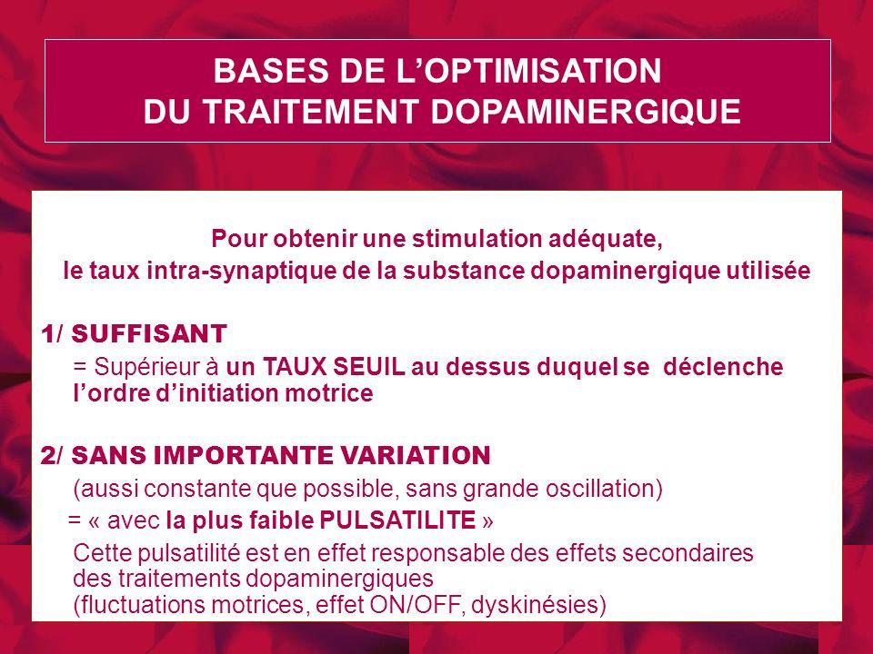 Pour obtenir une stimulation adéquate, le taux intra-synaptique de la substance dopaminergique utilisée 1/ SUFFISANT = Supérieur à un TAUX SEUIL au de