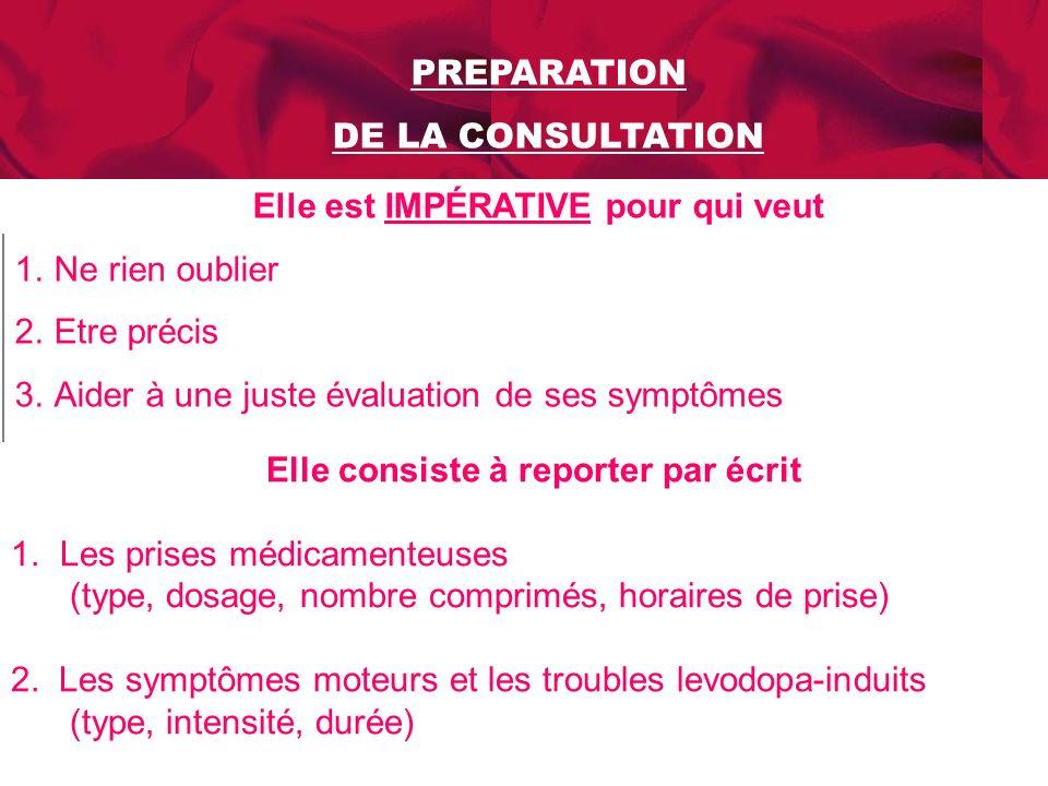 PREPARATION DE LA CONSULTATION Elle est IMPÉRATIVE pour qui veut 1.Ne rien oublier 2.Etre précis 3.Aider à une juste évaluation de ses symptômes 4.Ada