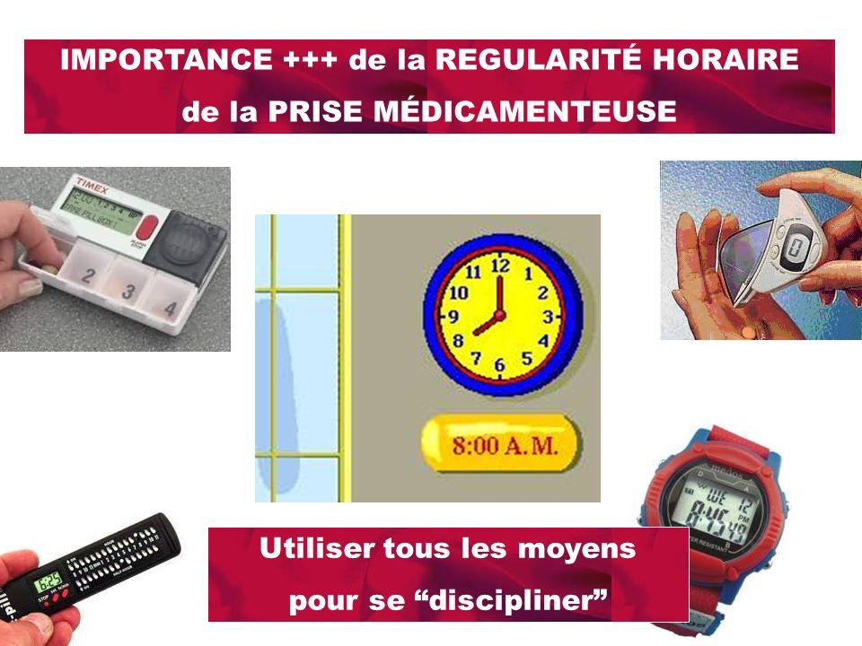 IMPORTANCE +++ de la REGULARITÉ HORAIRE de la PRISE MÉDICAMENTEUSE Utiliser tous les moyens pour se discipliner
