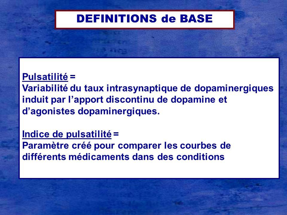 Pulsatilité = Variabilité du taux intrasynaptique de dopaminergiques induit par lapport discontinu de dopamine et dagonistes dopaminergiques. Indice d