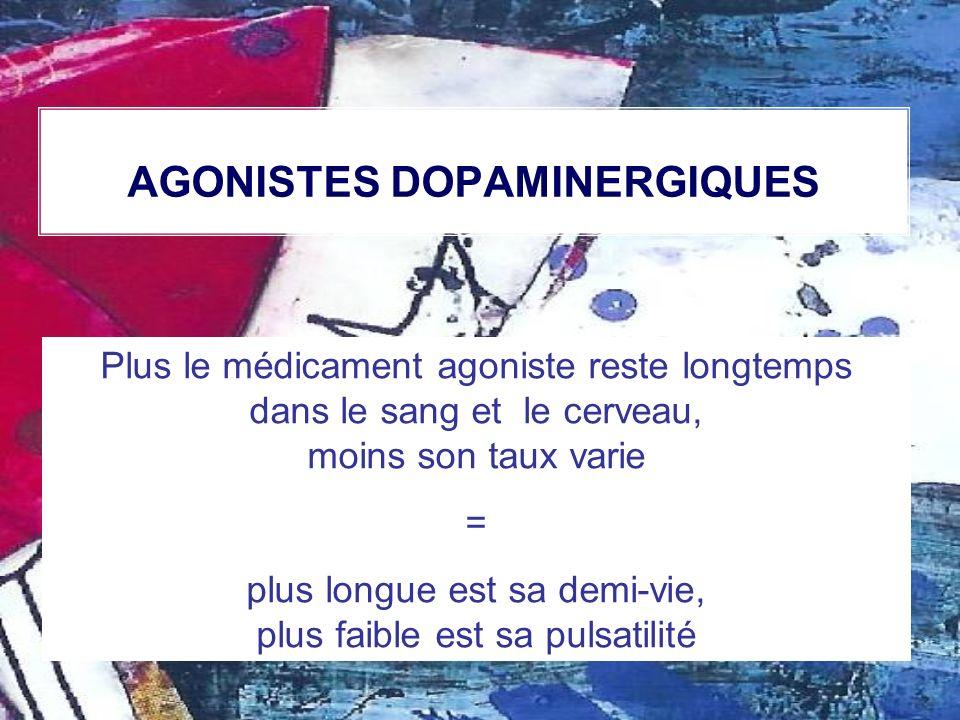 AGONISTES DOPAMINERGIQUES Plus le médicament agoniste reste longtemps dans le sang et le cerveau, moins son taux varie = plus longue est sa demi-vie,