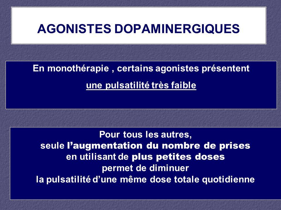 En monothérapie, certains agonistes présentent une pulsatilité très faible AGONISTES DOPAMINERGIQUES Pour tous les autres, seule laugmentation du nomb