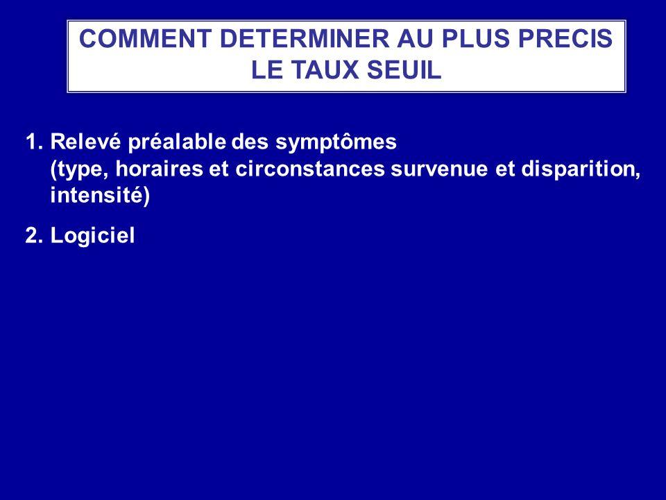 COMMENT DETERMINER AU PLUS PRECIS LE TAUX SEUIL 1.Relevé préalable des symptômes (type, horaires et circonstances survenue et disparition, intensité)