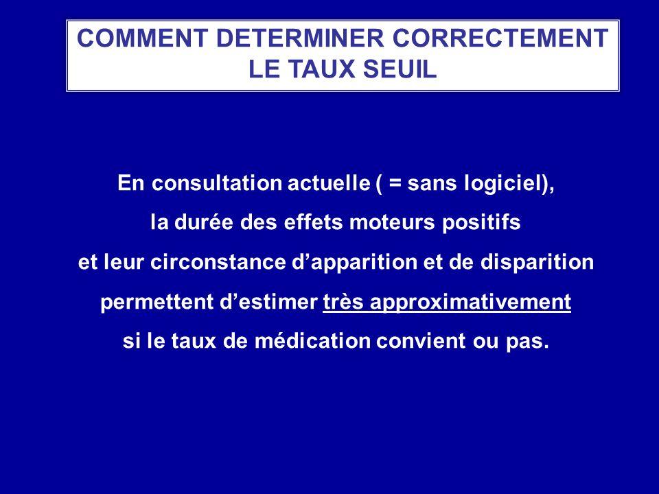 COMMENT DETERMINER CORRECTEMENT LE TAUX SEUIL En consultation actuelle ( = sans logiciel), la durée des effets moteurs positifs et leur circonstance d