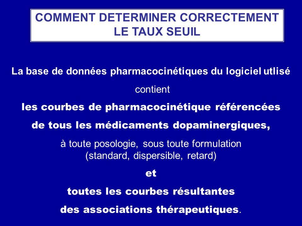 COMMENT DETERMINER CORRECTEMENT LE TAUX SEUIL La base de données pharmacocinétiques du logiciel utlisé contient les courbes de pharmacocinétique référ