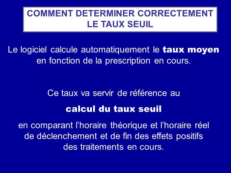 COMMENT DETERMINER CORRECTEMENT LE TAUX SEUIL Le logiciel calcule automatiquement le taux moyen en fonction de la prescription en cours. Ce taux va se