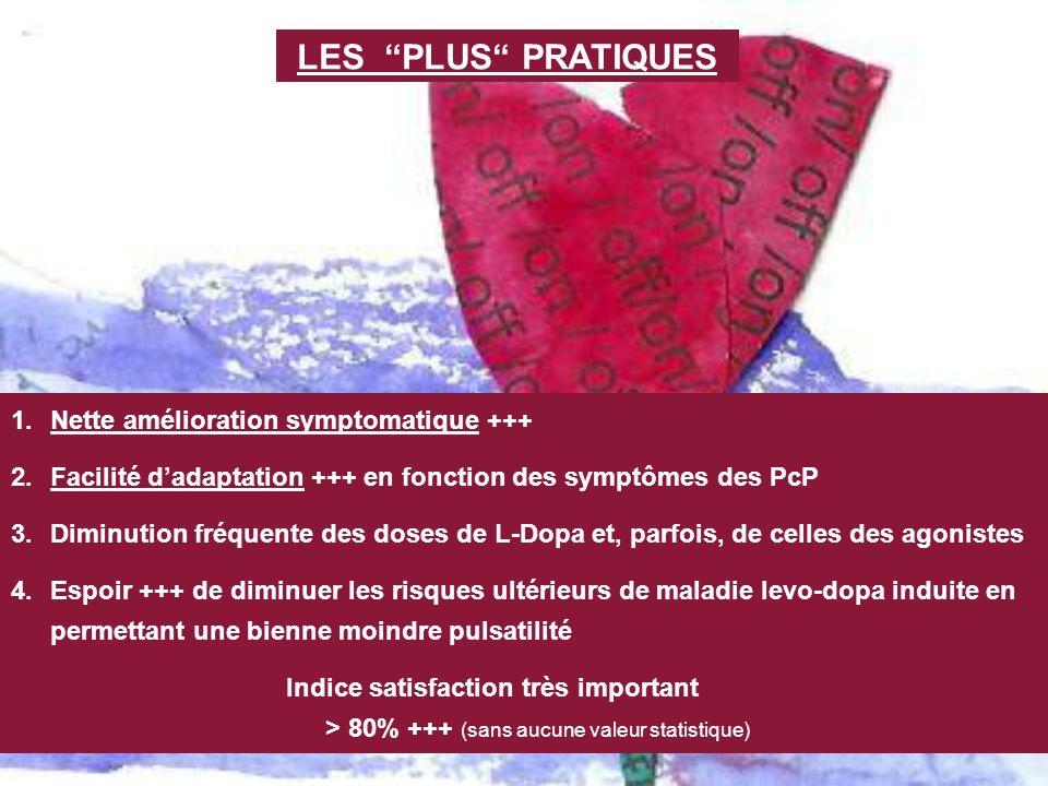 LES PLUS PRATIQUES 1.Nette amélioration symptomatique +++ 2.Facilité dadaptation +++ en fonction des symptômes des PcP 3.Diminution fréquente des dose