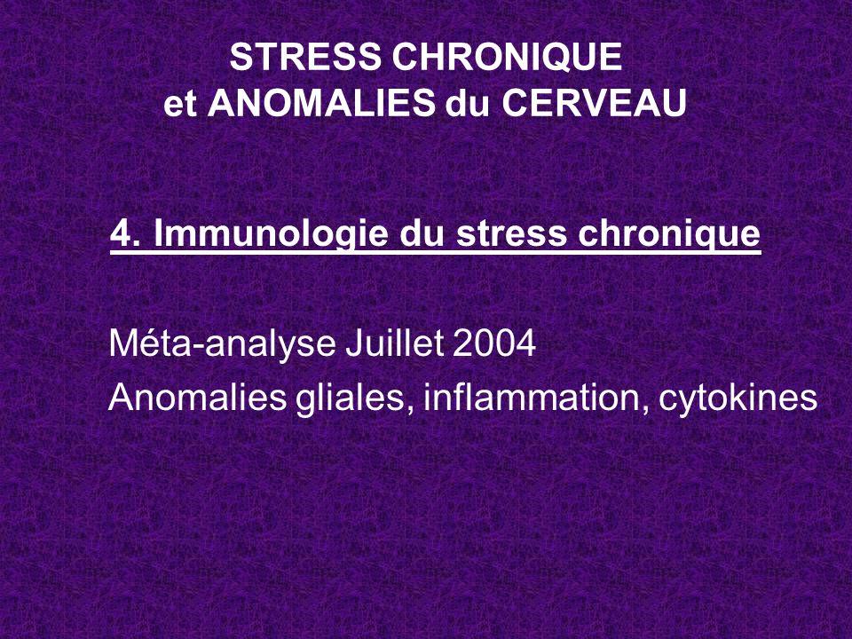 STRESS CHRONIQUE et ANOMALIES du CERVEAU 4. Immunologie du stress chronique Méta-analyse Juillet 2004 Anomalies gliales, inflammation, cytokines