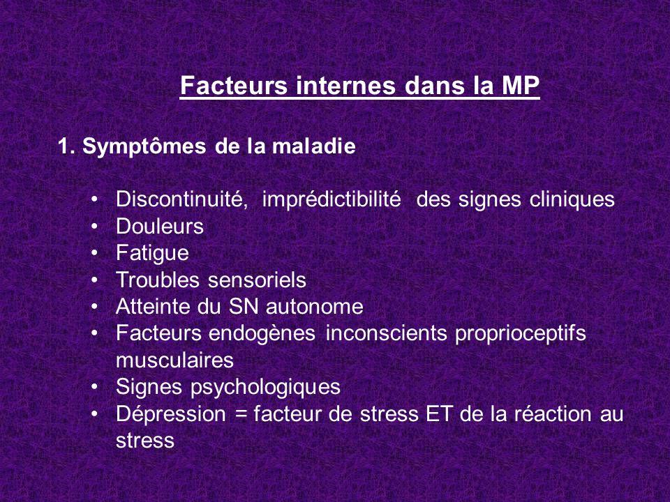 Facteurs internes dans la MP 1.Symptômes de la maladie Discontinuité, imprédictibilité des signes cliniques Douleurs Fatigue Troubles sensoriels Attei
