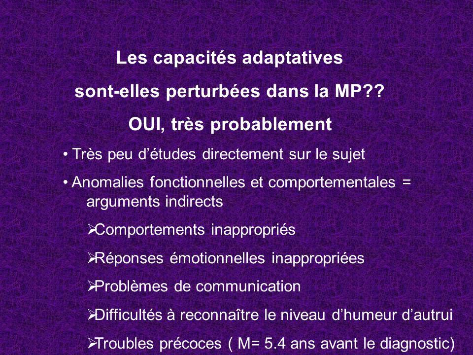 Les capacités adaptatives sont-elles perturbées dans la MP?? OUI, très probablement Très peu détudes directement sur le sujet Anomalies fonctionnelles