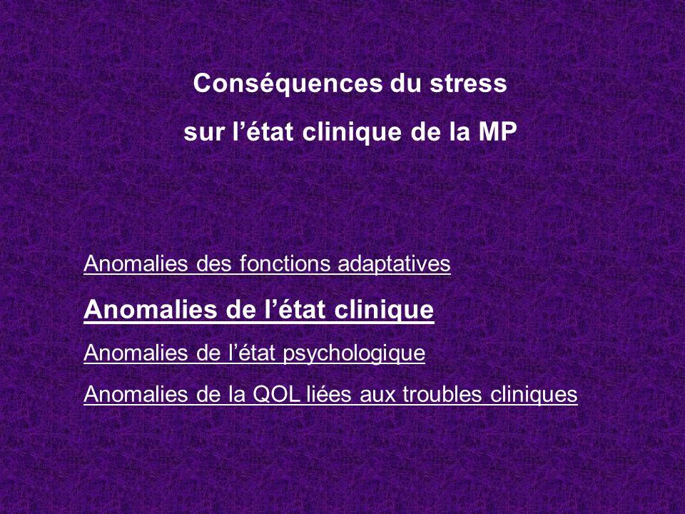 Conséquences du stress sur létat clinique de la MP Anomalies des fonctions adaptatives Anomalies de létat clinique Anomalies de létat psychologique An