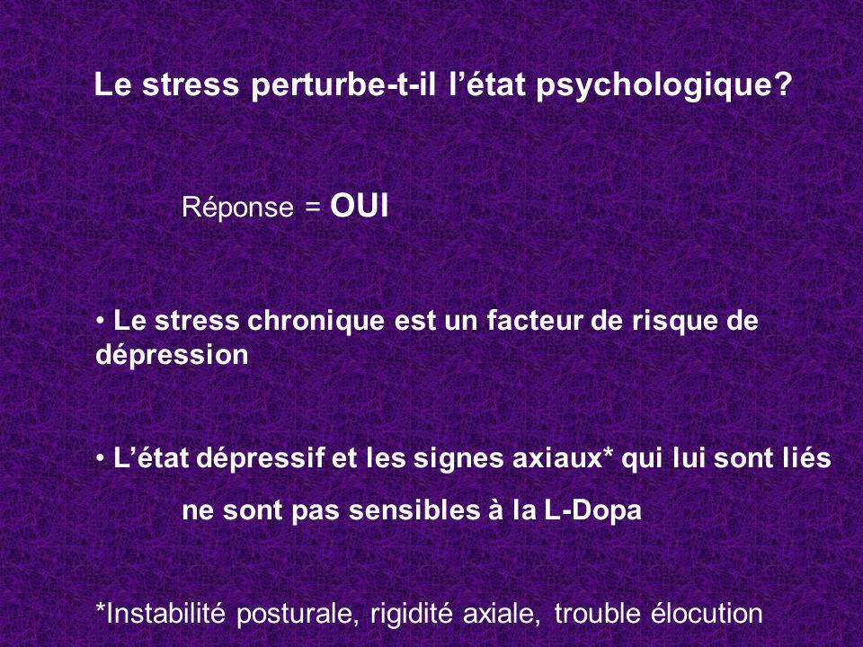 Le stress perturbe-t-il létat psychologique? Réponse = OUI Le stress chronique est un facteur de risque de dépression Létat dépressif et les signes ax