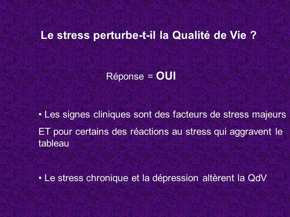 Le stress perturbe-t-il la Qualité de Vie ? Réponse = OUI Les signes cliniques sont des facteurs de stress majeurs ET pour certains des réactions au s