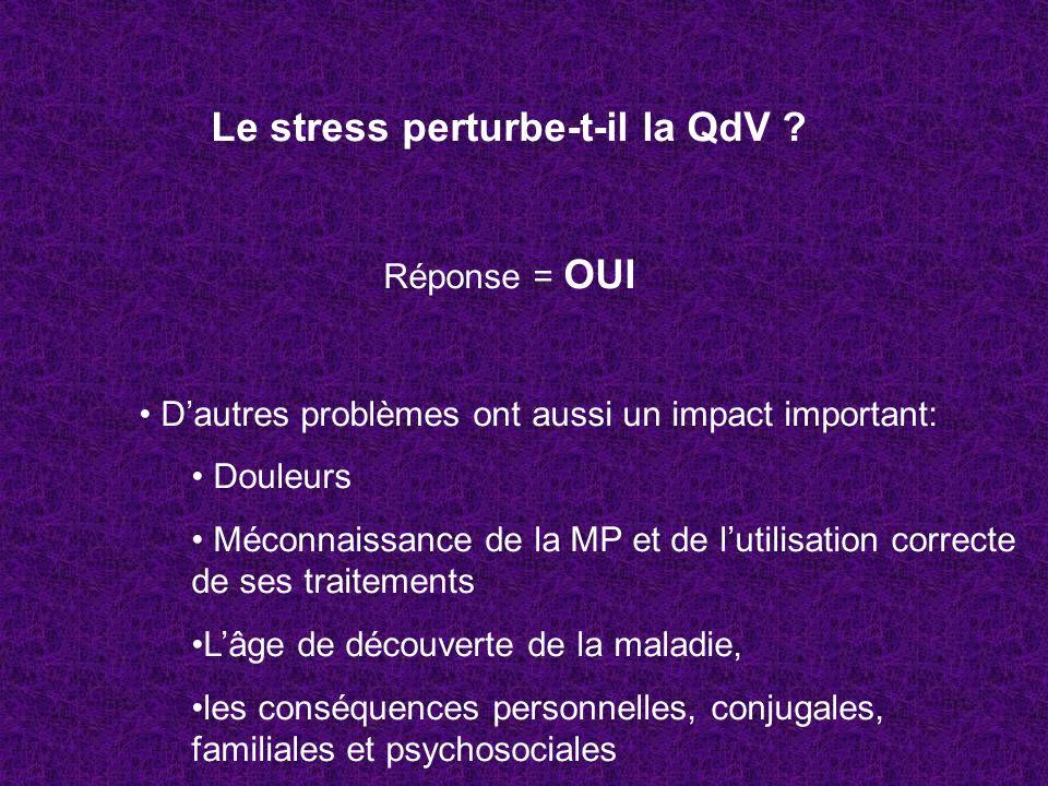 Le stress perturbe-t-il la QdV ? Réponse = OUI Dautres problèmes ont aussi un impact important: Douleurs Méconnaissance de la MP et de lutilisation co