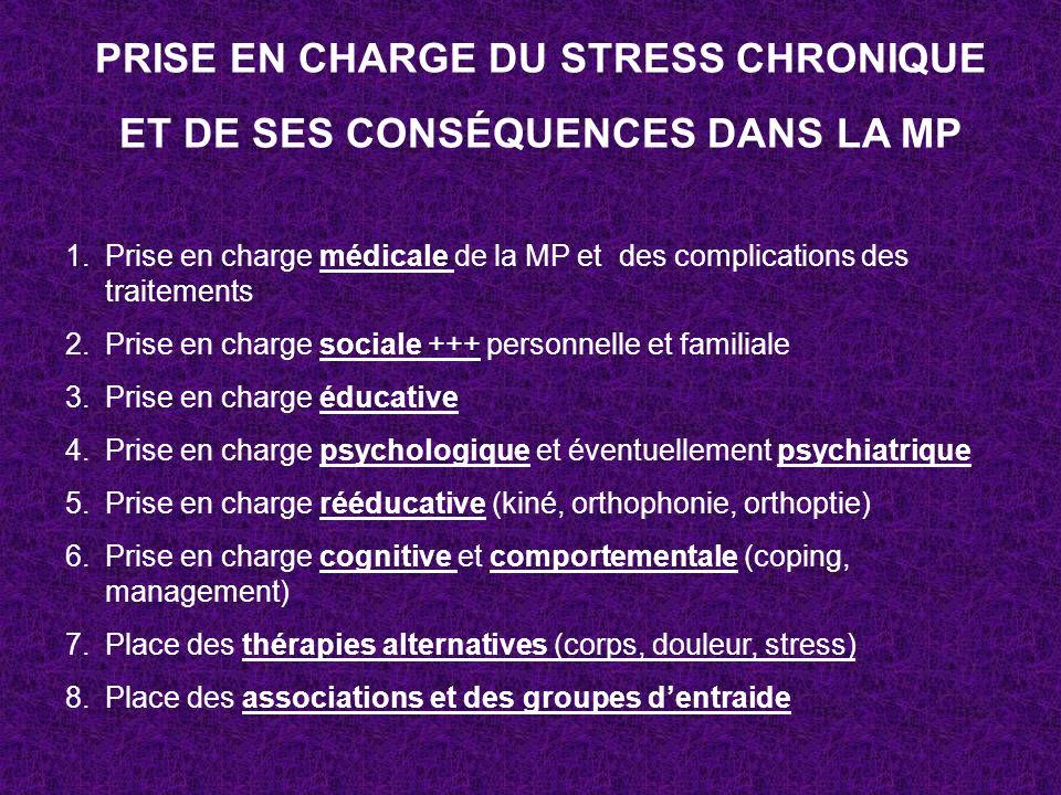 PRISE EN CHARGE DU STRESS CHRONIQUE ET DE SES CONSÉQUENCES DANS LA MP 1.Prise en charge médicale de la MP et des complications des traitements 2.Prise