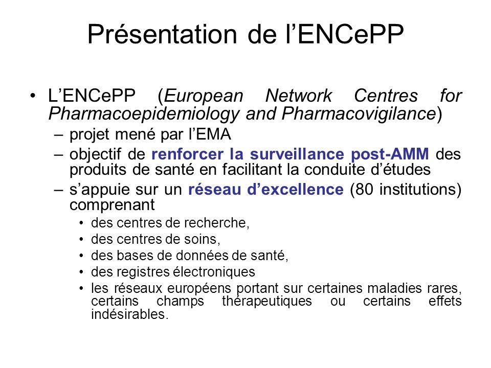 Présentation de lENCePP LENCePP (European Network Centres for Pharmacoepidemiology and Pharmacovigilance) –projet mené par lEMA –objectif de renforcer