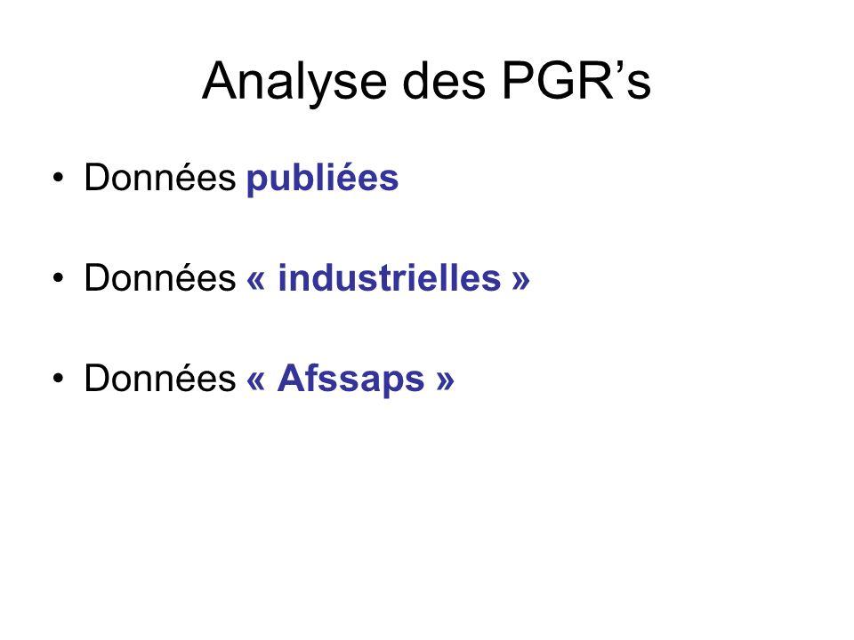 Analyse des PGRs Données publiées Données « industrielles » Données « Afssaps »
