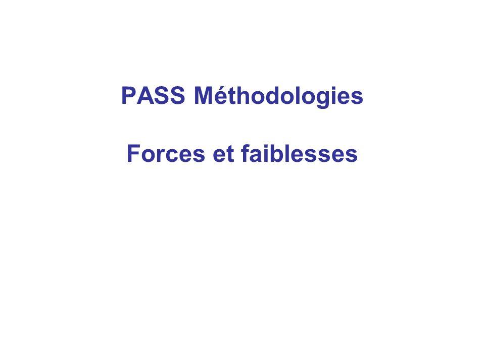 PASS Méthodologies Forces et faiblesses