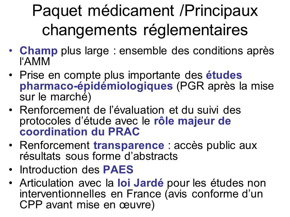 Paquet médicament /Principaux changements réglementaires Champ plus large : ensemble des conditions après lAMM Prise en compte plus importante des étu