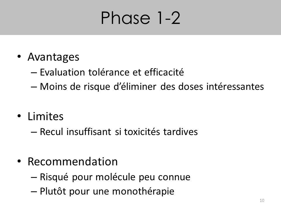 10 Phase 1-2 Avantages – Evaluation tolérance et efficacité – Moins de risque déliminer des doses intéressantes Limites – Recul insuffisant si toxicit