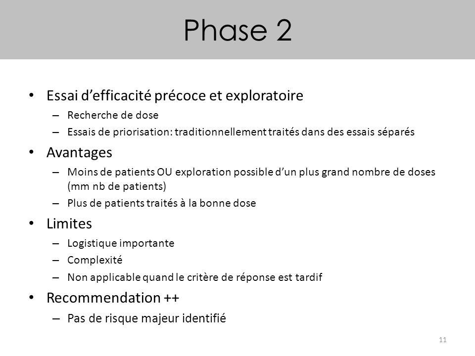 11 Phase 2 Essai defficacité précoce et exploratoire – Recherche de dose – Essais de priorisation: traditionnellement traités dans des essais séparés