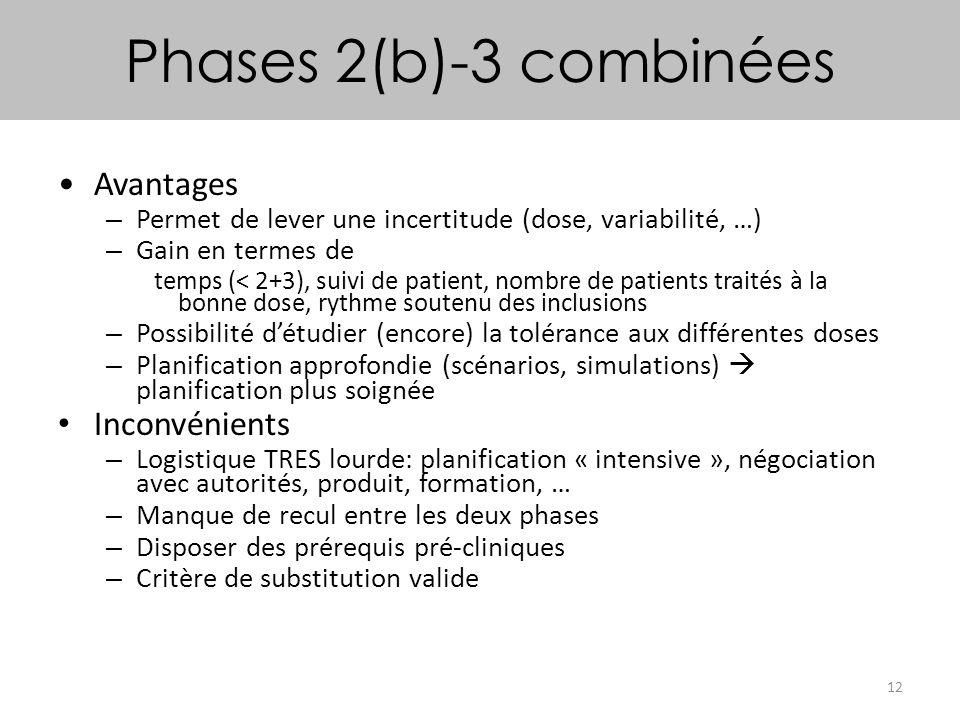 12 Phases 2(b)-3 combinées Avantages – Permet de lever une incertitude (dose, variabilité, …) – Gain en termes de temps (< 2+3), suivi de patient, nom