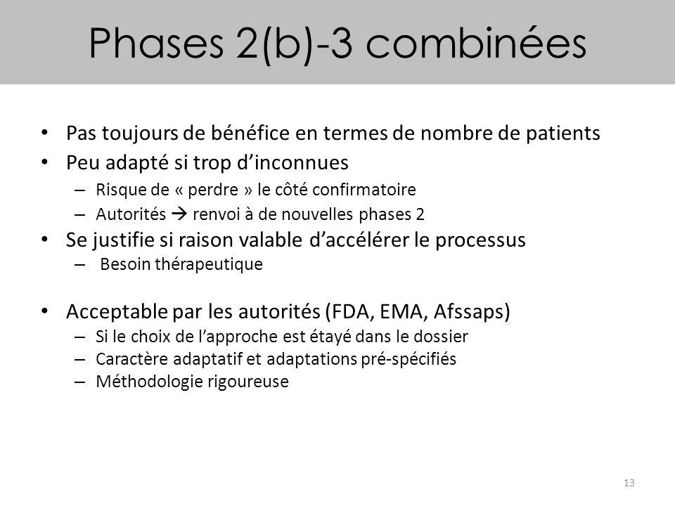 13 Phases 2(b)-3 combinées Pas toujours de bénéfice en termes de nombre de patients Peu adapté si trop dinconnues – Risque de « perdre » le côté confi
