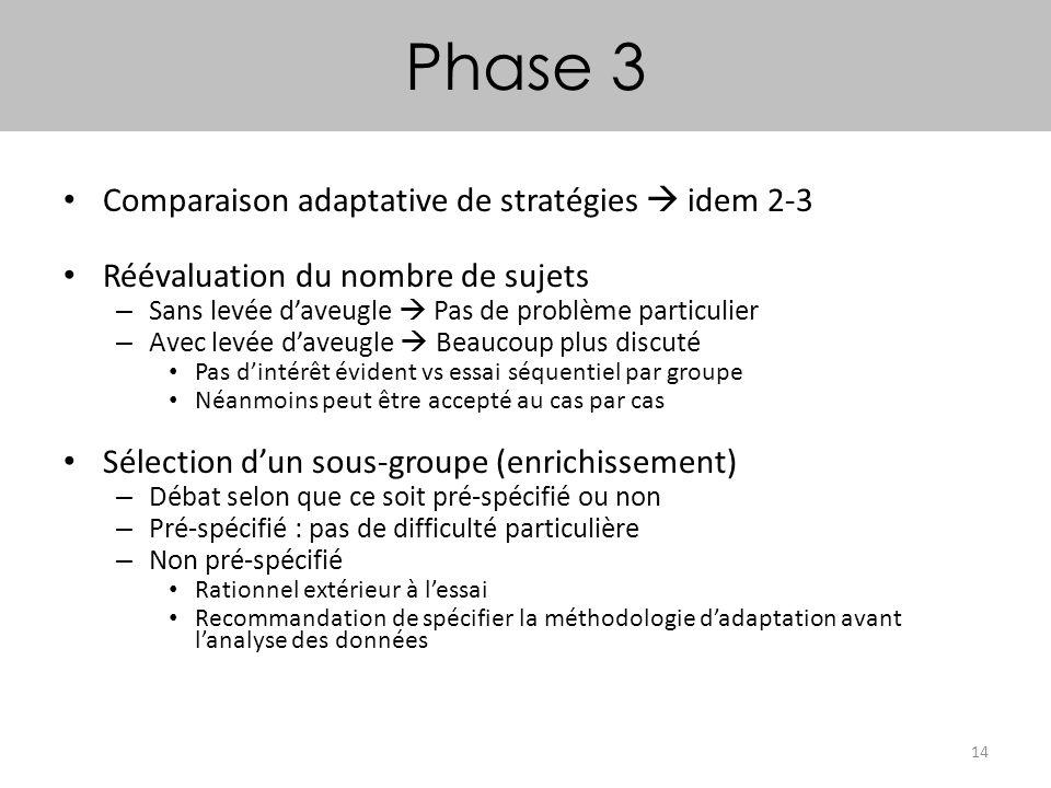 14 Phase 3 Comparaison adaptative de stratégies idem 2-3 Réévaluation du nombre de sujets – Sans levée daveugle Pas de problème particulier – Avec lev