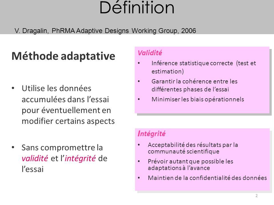 2 Méthode adaptative Utilise les données accumulées dans lessai pour éventuellement en modifier certains aspects Sans compromettre la validité et lint