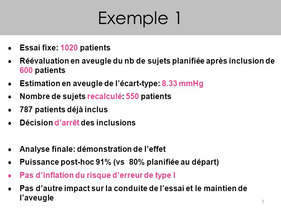 5 Exemple 1 Essai fixe: 1020 patients Réévaluation en aveugle du nb de sujets planifiée après inclusion de 600 patients Estimation en aveugle de lécar