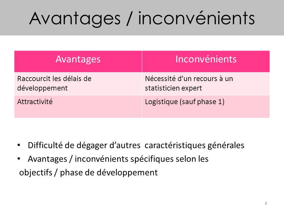 8 Avantages / inconvénients Difficulté de dégager dautres caractéristiques générales Avantages / inconvénients spécifiques selon les objectifs / phase