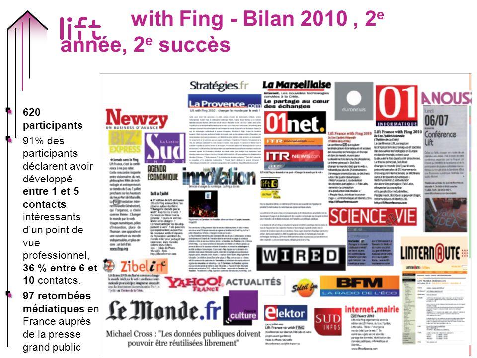 12 with Fing - Bilan 2010, 2 e année, 2 e succès 620 participants 91% des participants déclarent avoir développé entre 1 et 5 contacts intéressants dun point de vue professionnel, 36 % entre 6 et 10 contatcs.