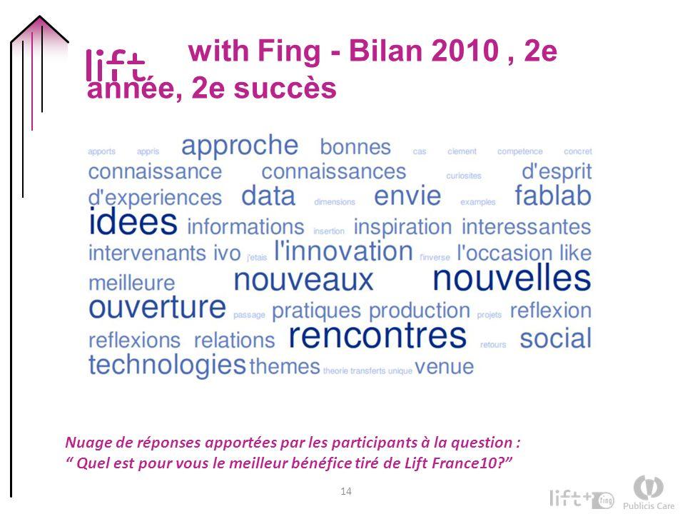 14 Nuage de réponses apportées par les participants à la question : Quel est pour vous le meilleur bénéfice tiré de Lift France10? with Fing - Bilan 2