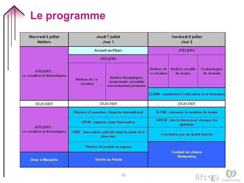 18 Le programme