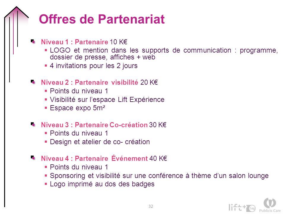 32 Offres de Partenariat Niveau 1 : Partenaire 10 K LOGO et mention dans les supports de communication : programme, dossier de presse, affiches + web