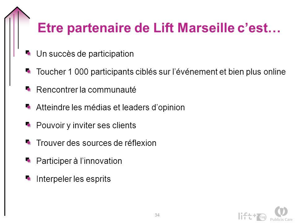 34 Etre partenaire de Lift Marseille cest… Un succès de participation Toucher 1 000 participants ciblés sur lévénement et bien plus online Rencontrer